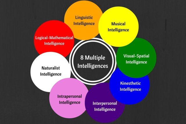 April-Blog-Media-infographics-for-multiple-intelligences--1140x760